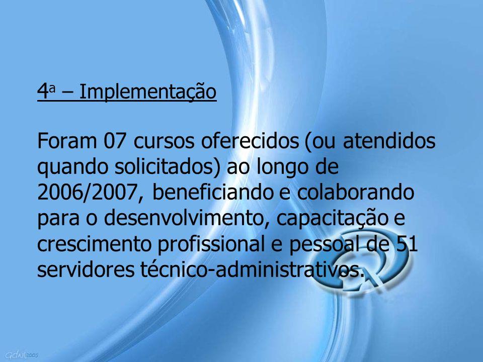 4 a – Implementação Foram 07 cursos oferecidos (ou atendidos quando solicitados) ao longo de 2006/2007, beneficiando e colaborando para o desenvolvime