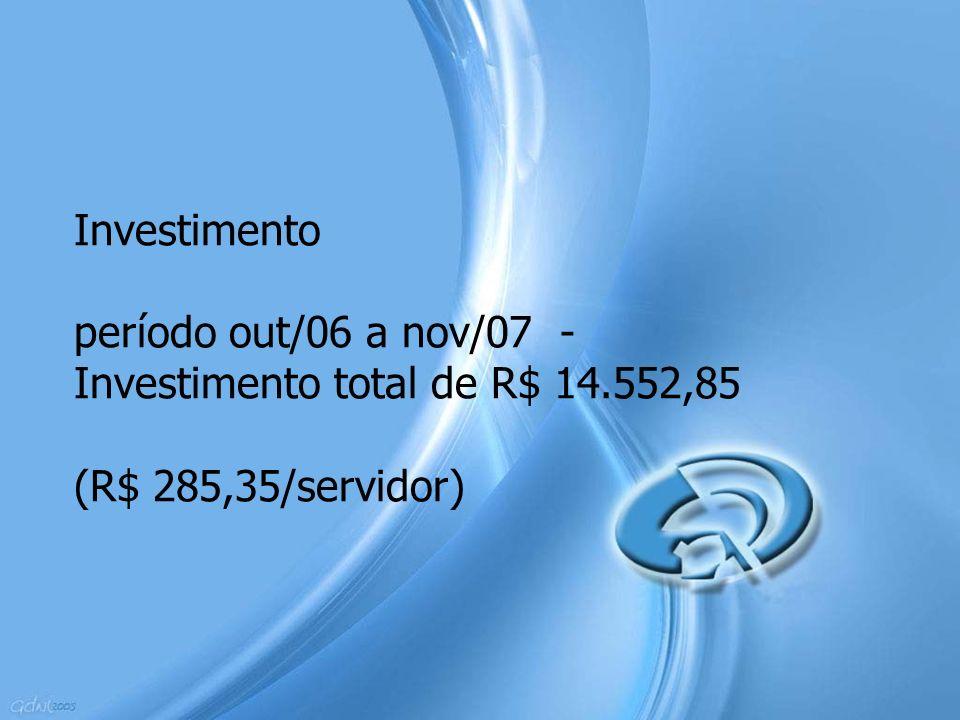 Investimento período out/06 a nov/07 - Investimento total de R$ 14.552,85 (R$ 285,35/servidor)