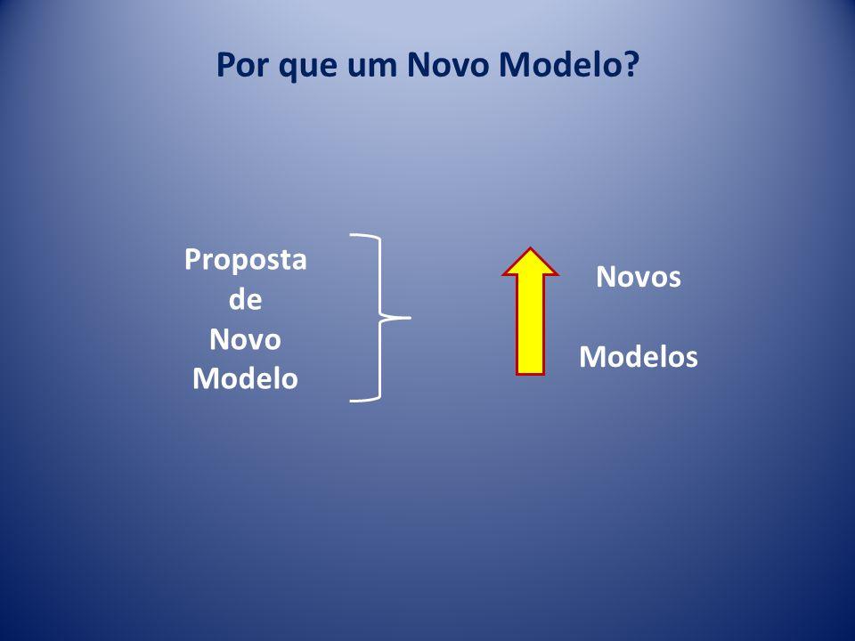 Por que um Novo Modelo? Proposta de Novo Modelo Novos Modelos