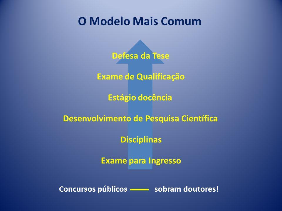O Modelo Mais Comum Defesa da Tese Exame de Qualificação Desenvolvimento de Pesquisa Científica Estágio docência Disciplinas Exame para Ingresso Concu