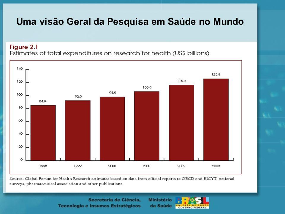 Suzanne Jacob Serruya Diretora do Departamento de Ciência e Tecnologia São Paulo, 27 de setembro de 2008 Áreas de interesse em Pesquisa em Saúde II En