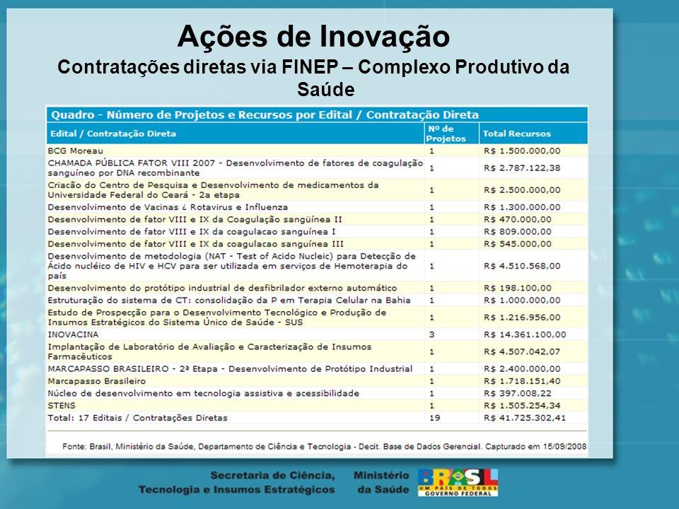 Edital PPSUS-MS/CNPq/Faperj 2006 Padronização e transferência de novas tecnologias para os hospitais da rede pública, desenvolvimento e validação de n