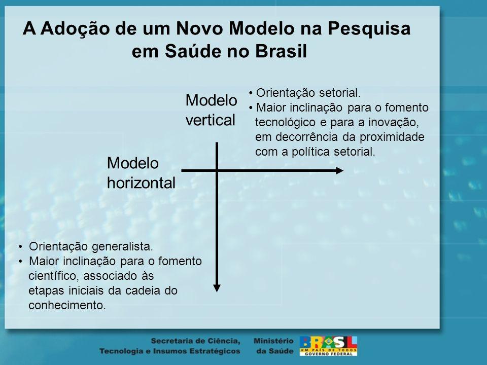 Modelo horizontal Modelo vertical Orientação setorial.