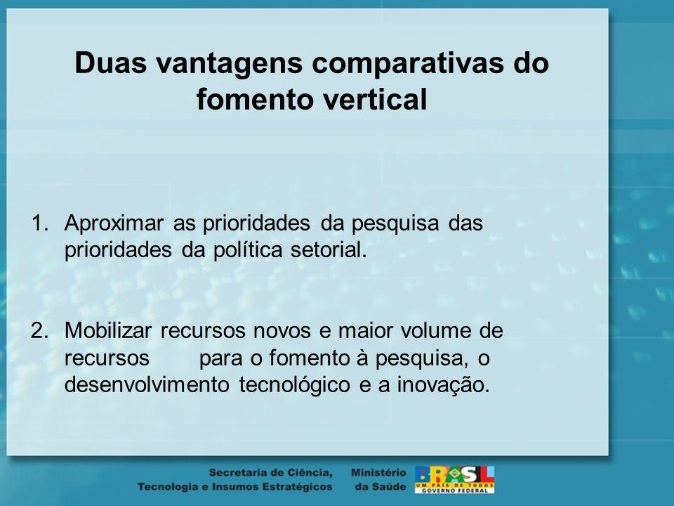 Duas vantagens comparativas do fomento vertical 1.Aproximar as prioridades da pesquisa das prioridades da política setorial.