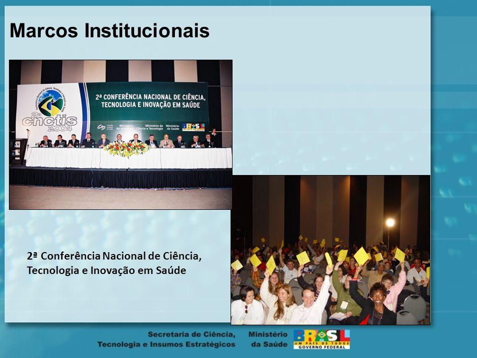 Marcos Institucionais 2ª Conferência Nacional de Ciência, Tecnologia e Inovação em Saúde