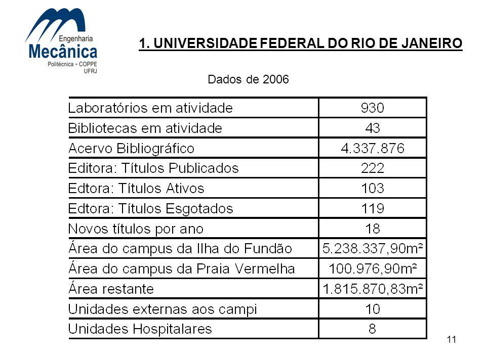11 1. UNIVERSIDADE FEDERAL DO RIO DE JANEIRO Dados de 2006