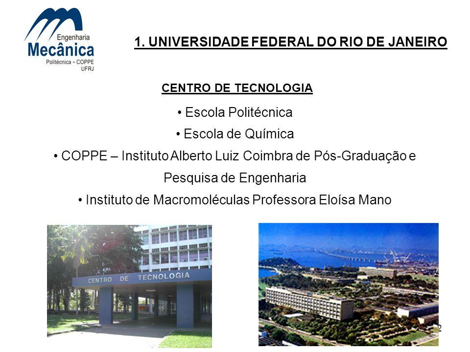 12 1. UNIVERSIDADE FEDERAL DO RIO DE JANEIRO Escola Politécnica Escola de Química COPPE – Instituto Alberto Luiz Coimbra de Pós-Graduação e Pesquisa d