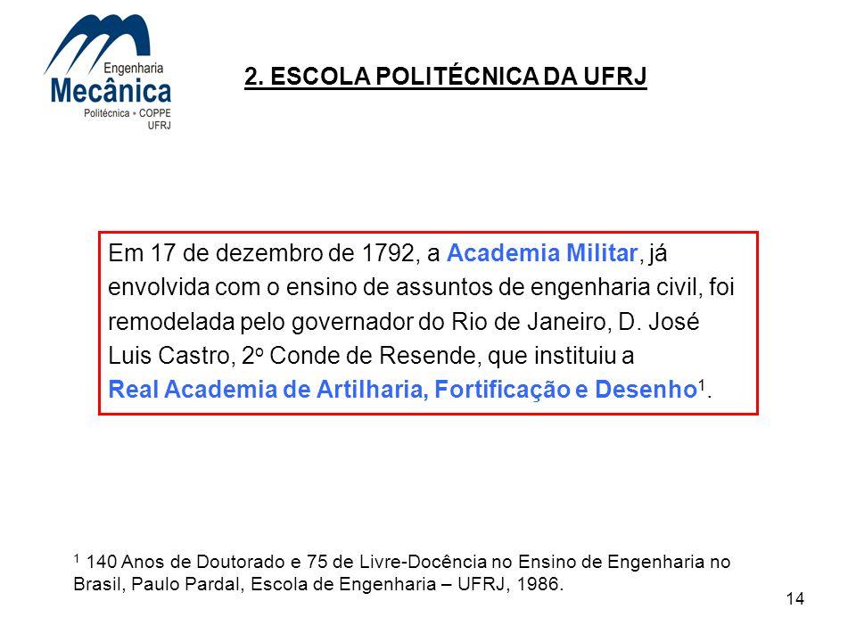 14 2. ESCOLA POLITÉCNICA DA UFRJ Em 17 de dezembro de 1792, a Academia Militar, já envolvida com o ensino de assuntos de engenharia civil, foi remodel