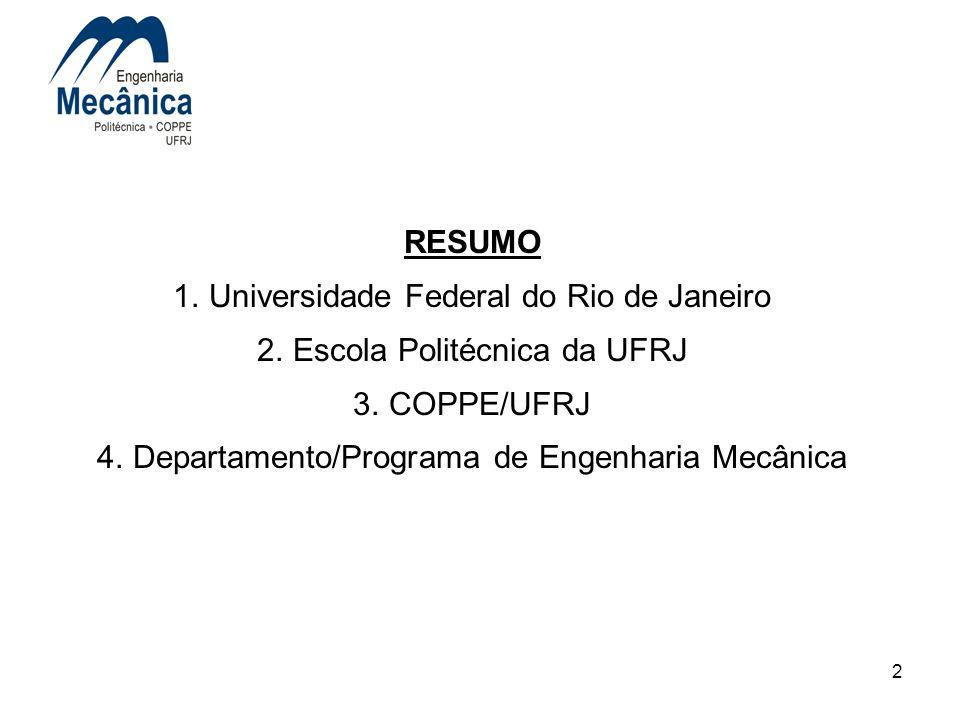 2 RESUMO 1.Universidade Federal do Rio de Janeiro 2.Escola Politécnica da UFRJ 3.COPPE/UFRJ 4.Departamento/Programa de Engenharia Mecânica