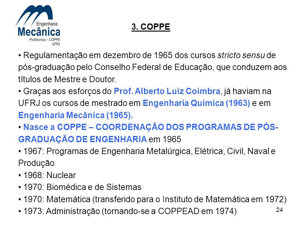24 3. COPPE Regulamentação em dezembro de 1965 dos cursos stricto sensu de pós-graduação pelo Conselho Federal de Educação, que conduzem aos títulos d