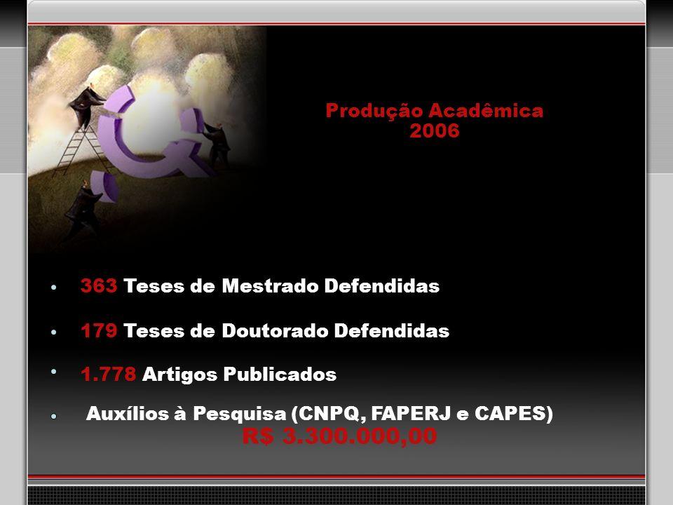 32 Produção Acadêmica 2006 363 Teses de Mestrado Defendidas 179 Teses de Doutorado Defendidas 1.778 Artigos Publicados Auxílios à Pesquisa (CNPQ, FAPE