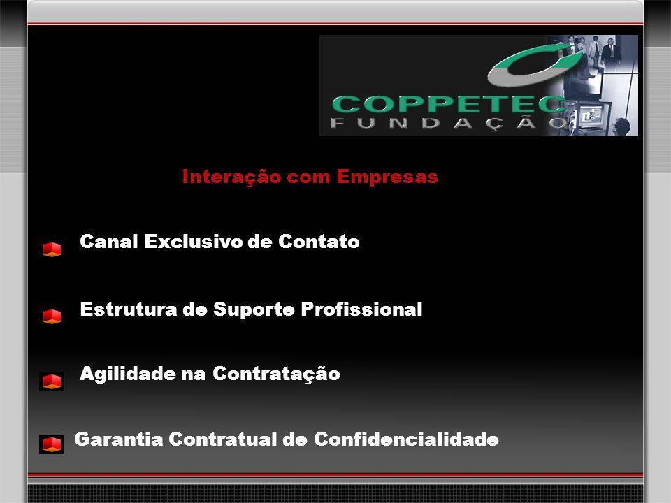 33 Canal Exclusivo de Contato Estrutura de Suporte Profissional Agilidade na Contratação Garantia Contratual de Confidencialidade Interação com Empres