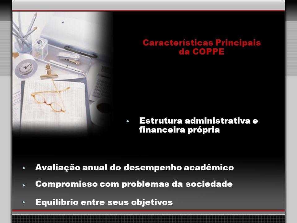 36 Características Principais da COPPE Estrutura administrativa e financeira própria Avaliação anual do desempenho acadêmico Compromisso com problemas
