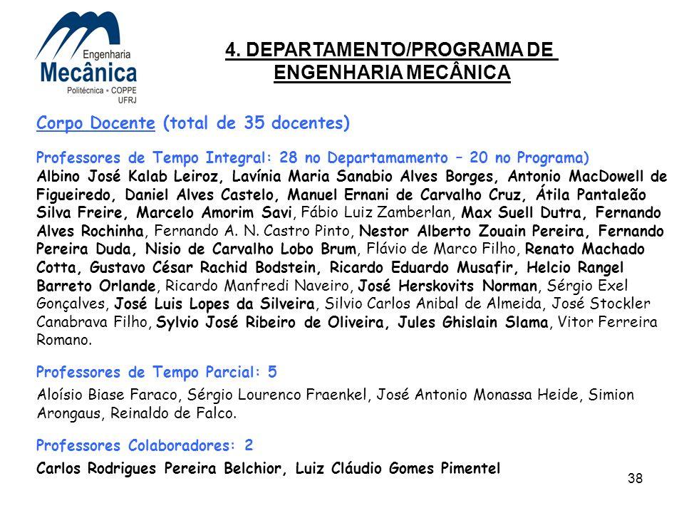 38 Corpo Docente (total de 35 docentes) Professores de Tempo Integral: 28 no Departamamento – 20 no Programa) Albino José Kalab Leiroz, Lavínia Maria