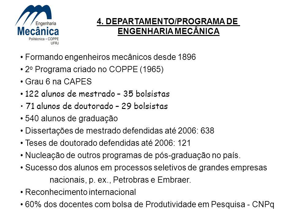39 Formando engenheiros mecânicos desde 1896 2 o Programa criado no COPPE (1965) Grau 6 na CAPES 122 alunos de mestrado – 35 bolsistas 71 alunos de do