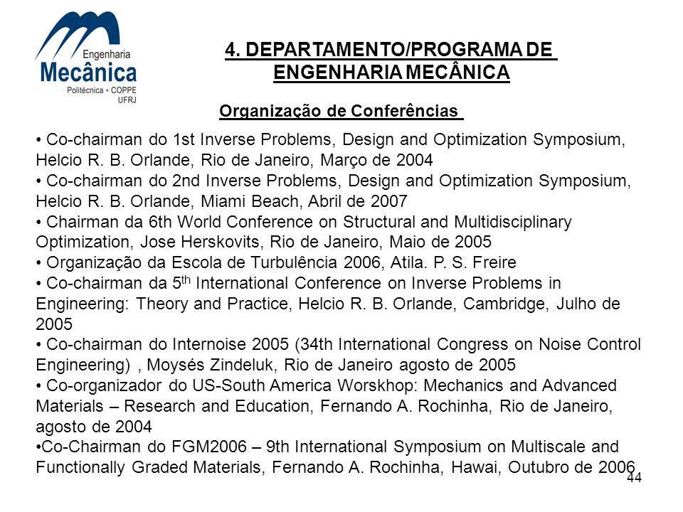 44 4. DEPARTAMENTO/PROGRAMA DE ENGENHARIA MECÂNICA Co-chairman do 1st Inverse Problems, Design and Optimization Symposium, Helcio R. B. Orlande, Rio d
