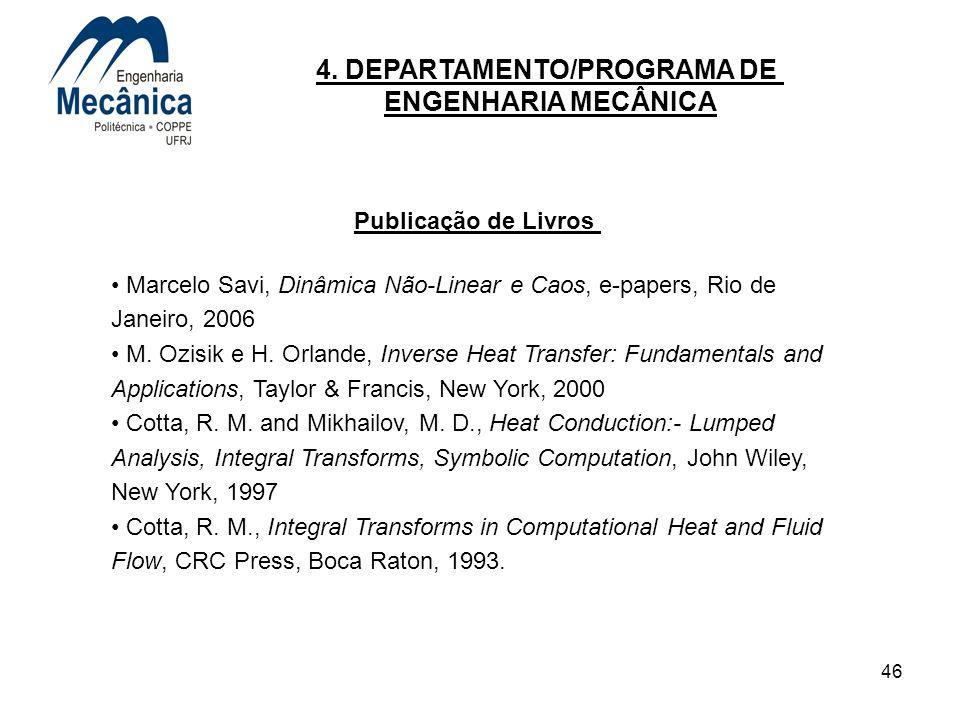46 4. DEPARTAMENTO/PROGRAMA DE ENGENHARIA MECÂNICA Publicação de Livros Marcelo Savi, Dinâmica Não-Linear e Caos, e-papers, Rio de Janeiro, 2006 M. Oz