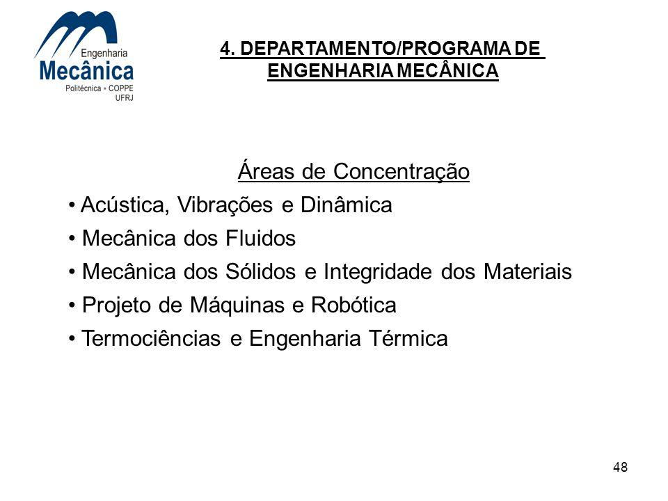 48 Áreas de Concentração Acústica, Vibrações e Dinâmica Mecânica dos Fluidos Mecânica dos Sólidos e Integridade dos Materiais Projeto de Máquinas e Ro