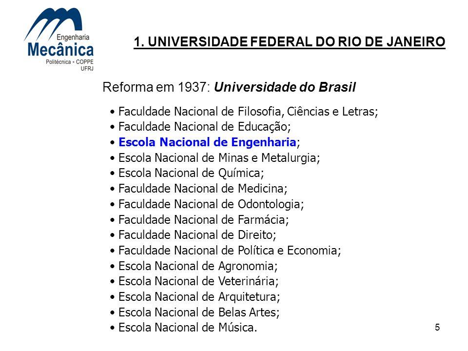 5 1. UNIVERSIDADE FEDERAL DO RIO DE JANEIRO Reforma em 1937: Universidade do Brasil Faculdade Nacional de Filosofia, Ciências e Letras; Faculdade Naci