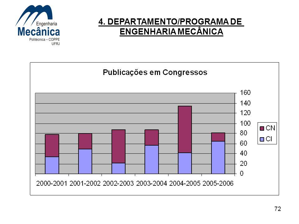 72 4. DEPARTAMENTO/PROGRAMA DE ENGENHARIA MECÂNICA