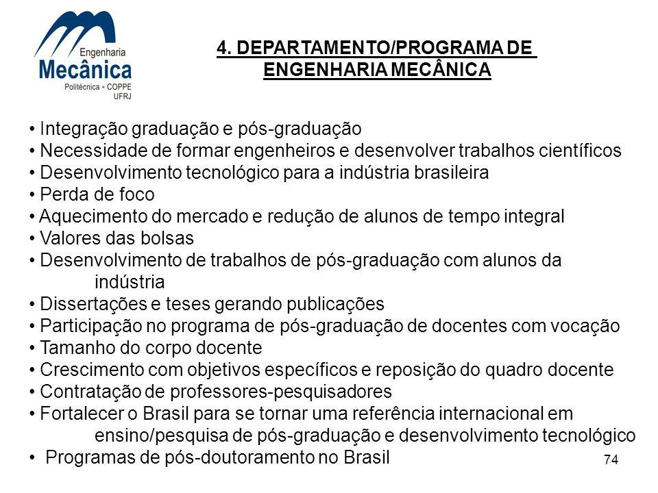 74 4. DEPARTAMENTO/PROGRAMA DE ENGENHARIA MECÂNICA Integração graduação e pós-graduação Necessidade de formar engenheiros e desenvolver trabalhos cien