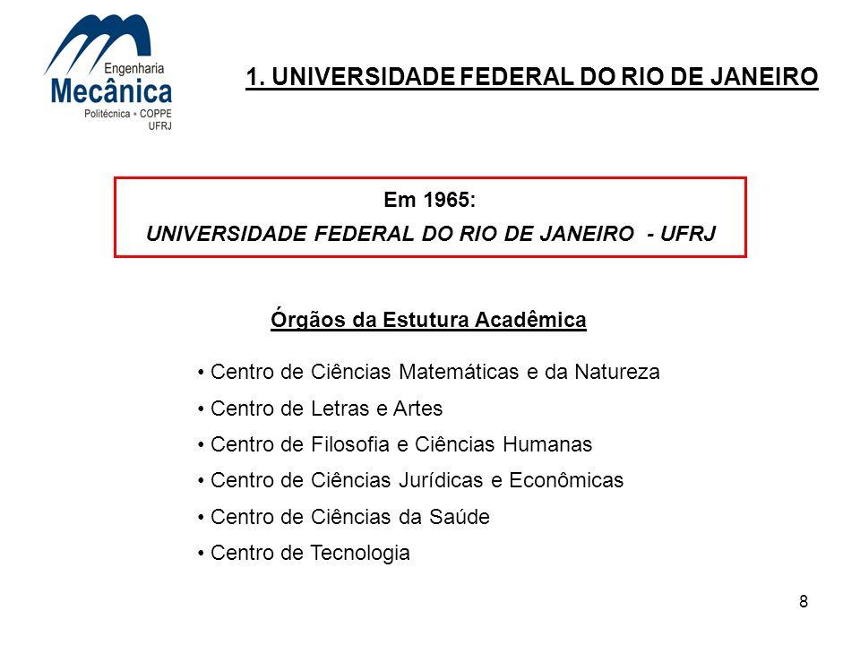 8 1. UNIVERSIDADE FEDERAL DO RIO DE JANEIRO Em 1965: UNIVERSIDADE FEDERAL DO RIO DE JANEIRO - UFRJ Centro de Ciências Matemáticas e da Natureza Centro
