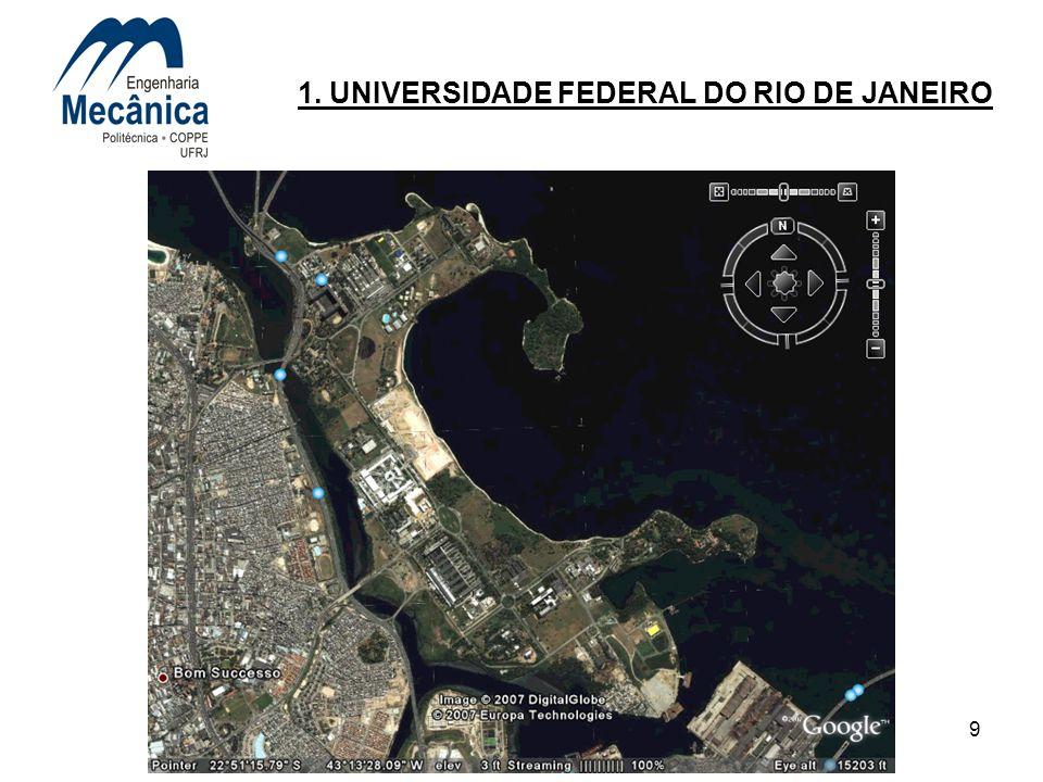 9 1. UNIVERSIDADE FEDERAL DO RIO DE JANEIRO