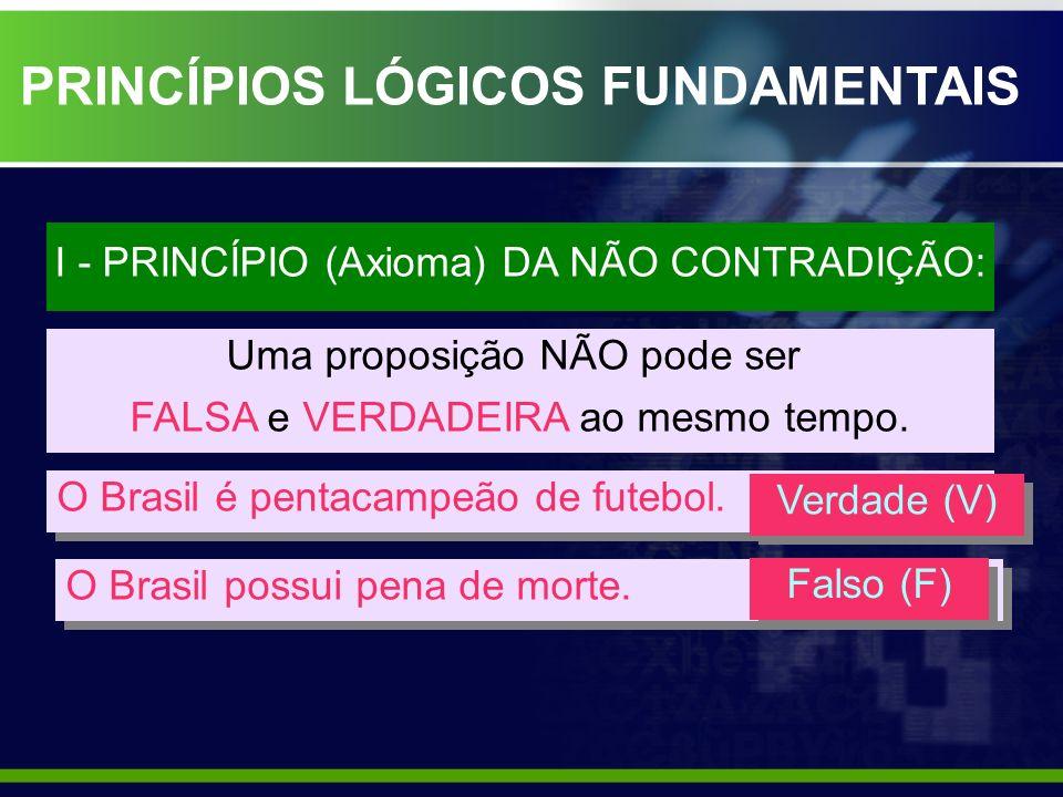 PRINCÍPIOS LÓGICOS FUNDAMENTAIS I - PRINCÍPIO (Axioma) DA NÃO CONTRADIÇÃO: Uma proposição NÃO pode ser FALSA e VERDADEIRA ao mesmo tempo. O Brasil é p