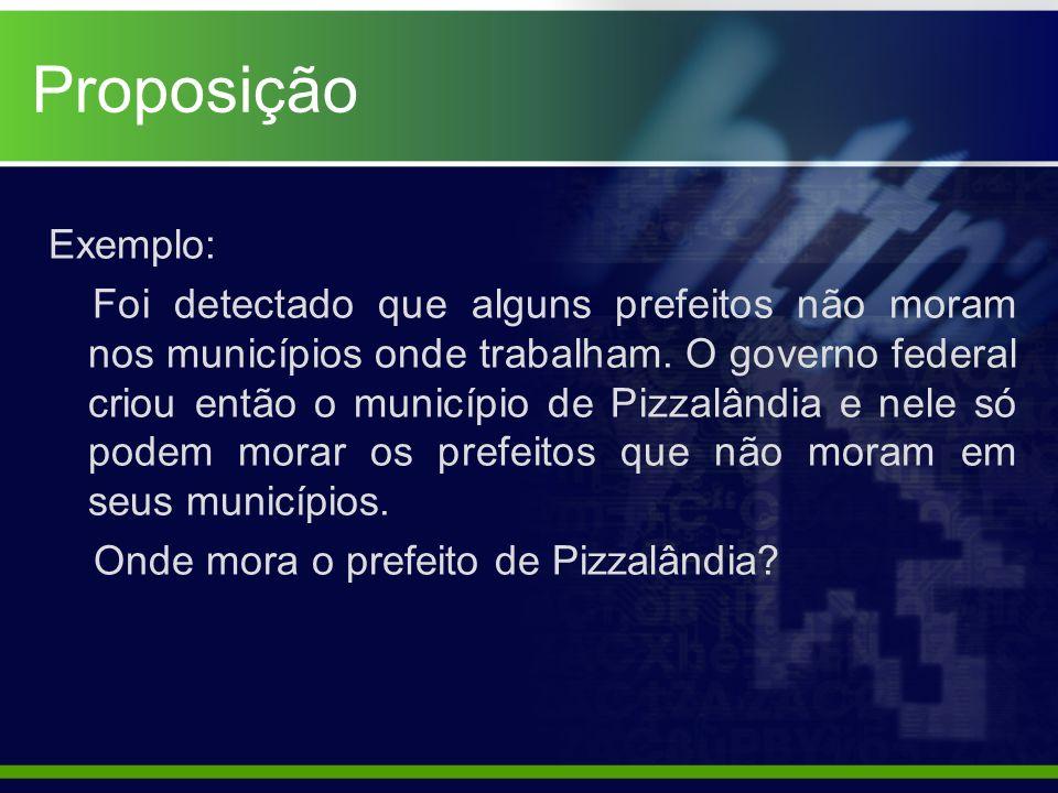 Proposição Exemplo: Foi detectado que alguns prefeitos não moram nos municípios onde trabalham. O governo federal criou então o município de Pizzalând