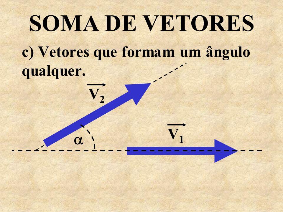 c) Vetores que formam um ângulo qualquer. SOMA DE VETORES V 1 V 2