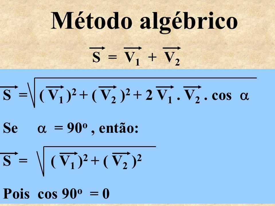 Método algébrico S = V 1 + V 2 S = ( V 1 ) 2 + ( V 2 ) 2 + 2 V 1. V 2. cos Se = 90 o, então: S = ( V 1 ) 2 + ( V 2 ) 2 Pois cos 90 o = 0