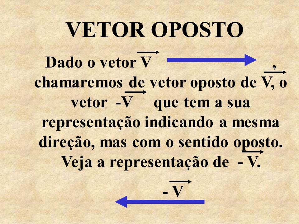 VETOR OPOSTO Dado o vetor V, chamaremos de vetor oposto de V, o vetor -V que tem a sua representação indicando a mesma direção, mas com o sentido opos