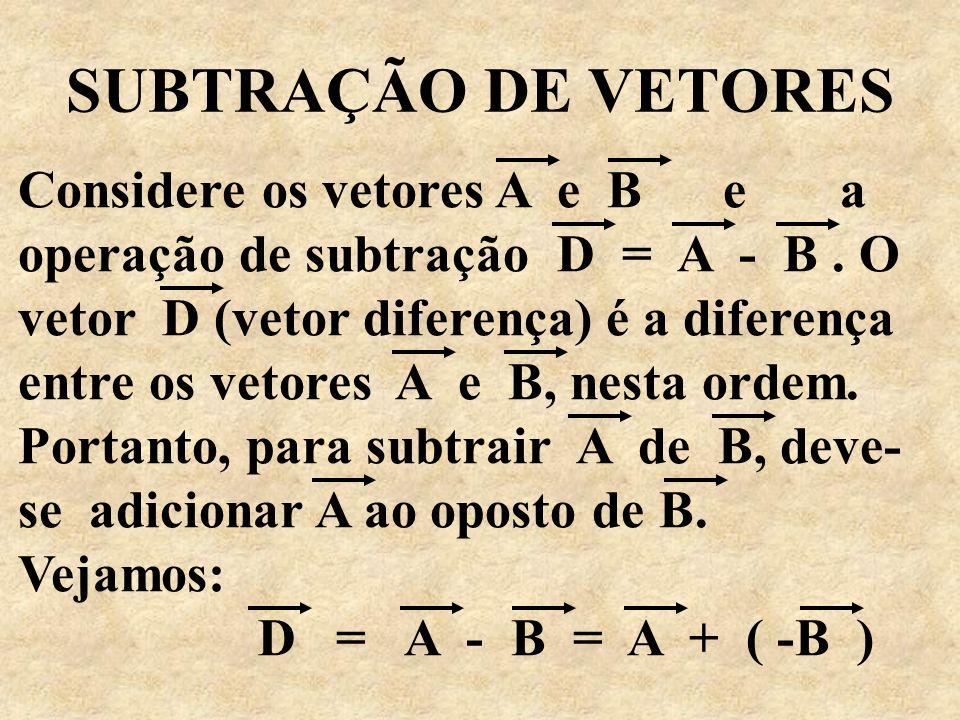 SUBTRAÇÃO DE VETORES Considere os vetores A e B e a operação de subtração D = A - B. O vetor D (vetor diferença) é a diferença entre os vetores A e B,