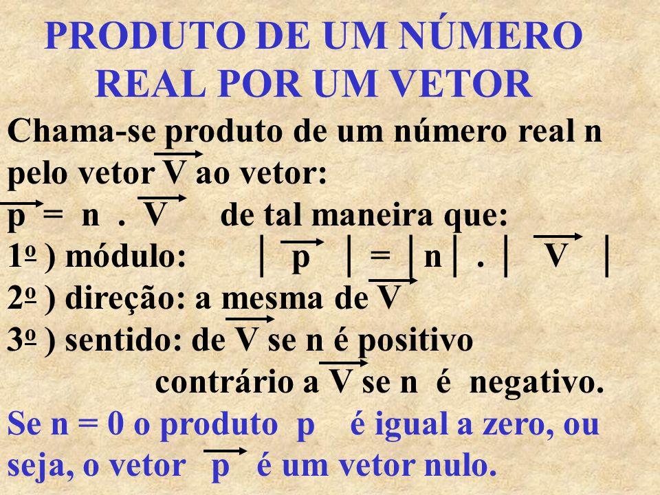 PRODUTO DE UM NÚMERO REAL POR UM VETOR Chama-se produto de um número real n pelo vetor V ao vetor: p = n. V de tal maneira que: 1 o ) módulo: p = n. V