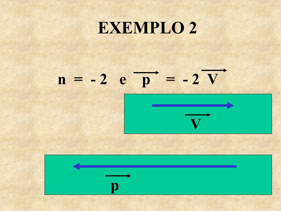 EXEMPLO 2 n = - 2 e p = - 2 V Vp