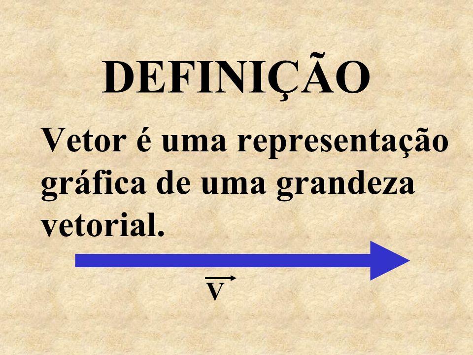 DEFINIÇÃO Vetor é uma representação gráfica de uma grandeza vetorial. V