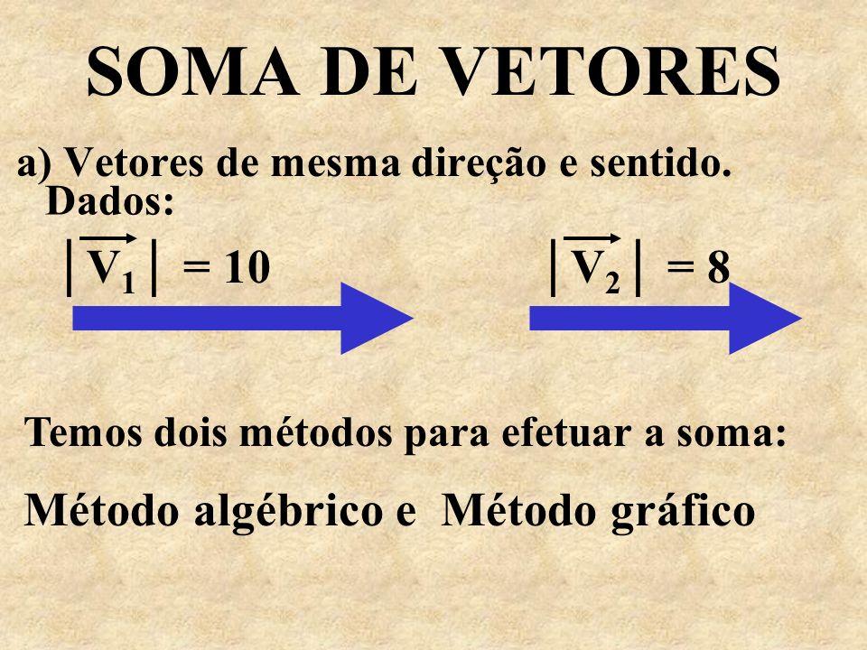 SOMA DE VETORES a) Vetores de mesma direção e sentido. Dados: V 1 = 10V 2 = 8 Temos dois métodos para efetuar a soma: Método algébrico e Método gráfic