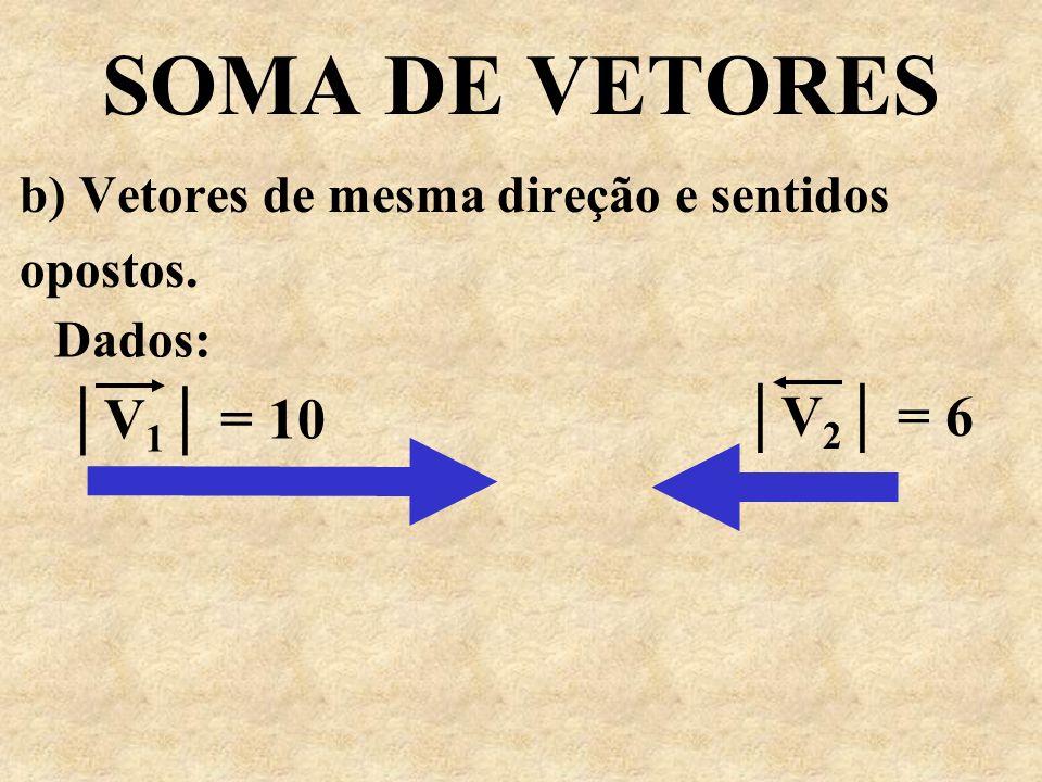 Método algébrico S = 10 + (- 6 ) S = 4 S = V 1 + V 2
