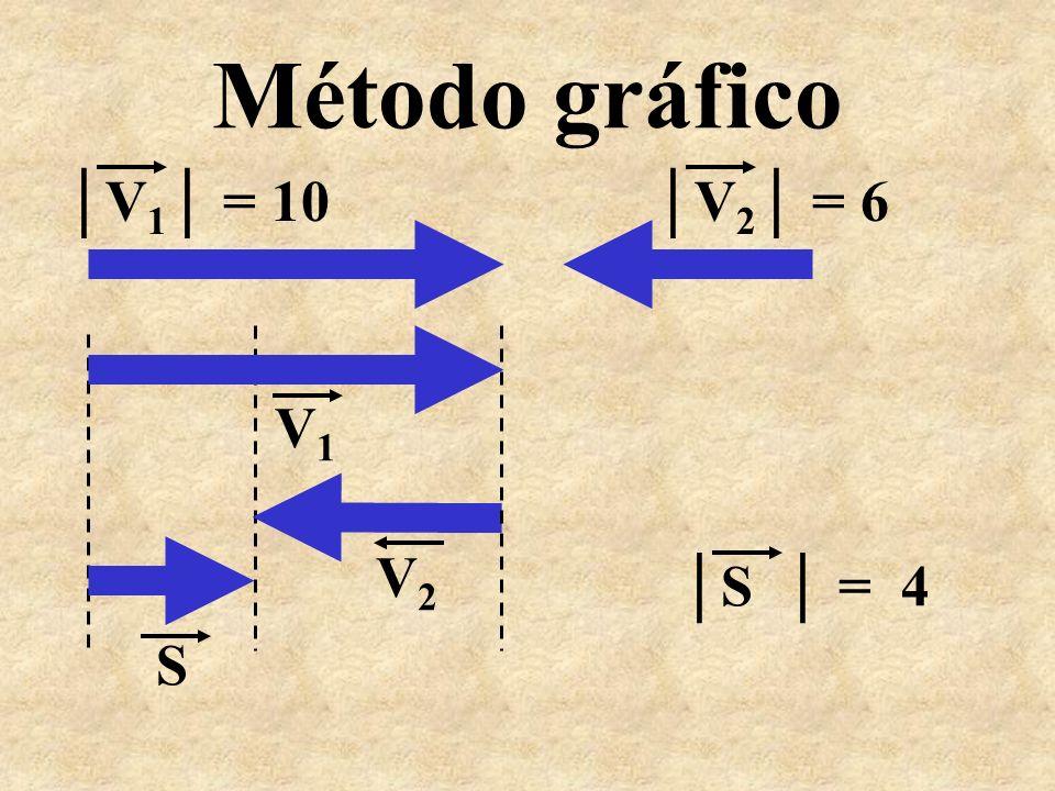 PRODUTO DE UM NÚMERO REAL POR UM VETOR Chama-se produto de um número real n pelo vetor V ao vetor: p = n.