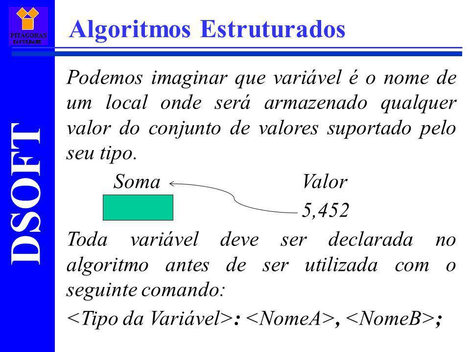 DSOFT Algoritmos Estruturados Podemos imaginar que variável é o nome de um local onde será armazenado qualquer valor do conjunto de valores suportado