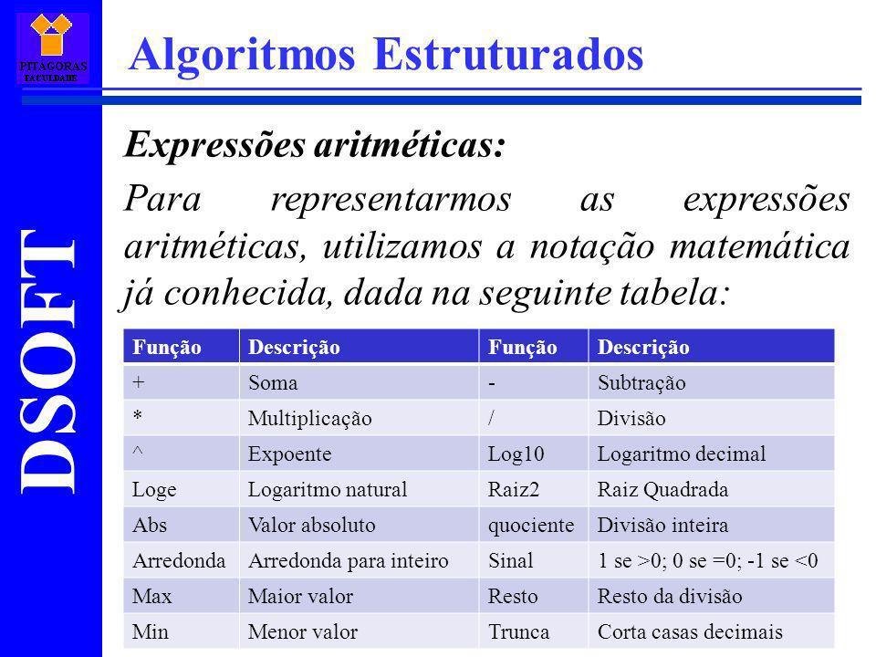 DSOFT Algoritmos Estruturados Expressões aritméticas: Para representarmos as expressões aritméticas, utilizamos a notação matemática já conhecida, dad