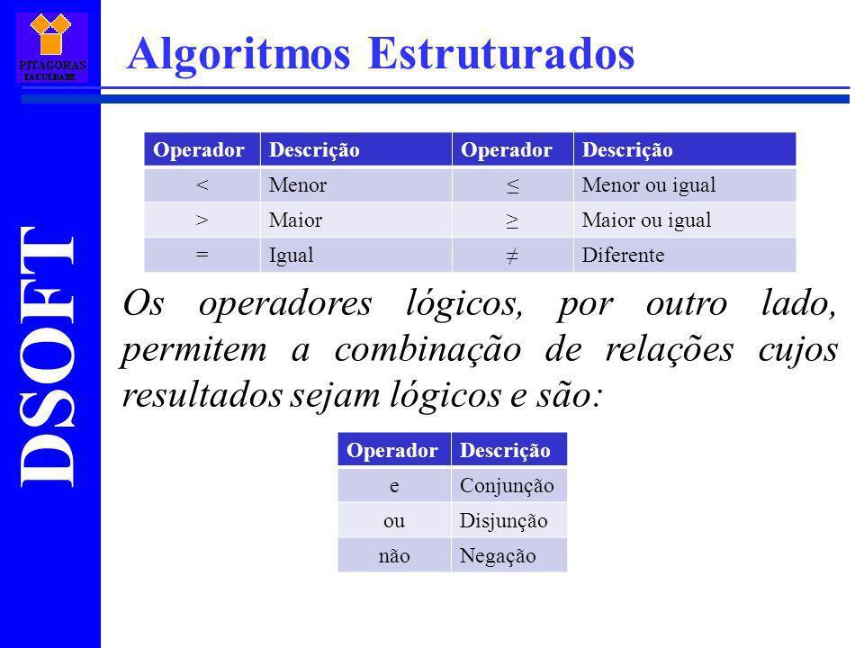 DSOFT Algoritmos Estruturados Os operadores lógicos, por outro lado, permitem a combinação de relações cujos resultados sejam lógicos e são: OperadorD