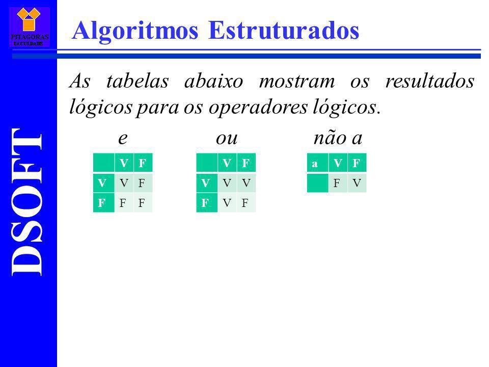 DSOFT Algoritmos Estruturados As tabelas abaixo mostram os resultados lógicos para os operadores lógicos. eounão a VF VVF FFF VF VVV FVF aVF FV