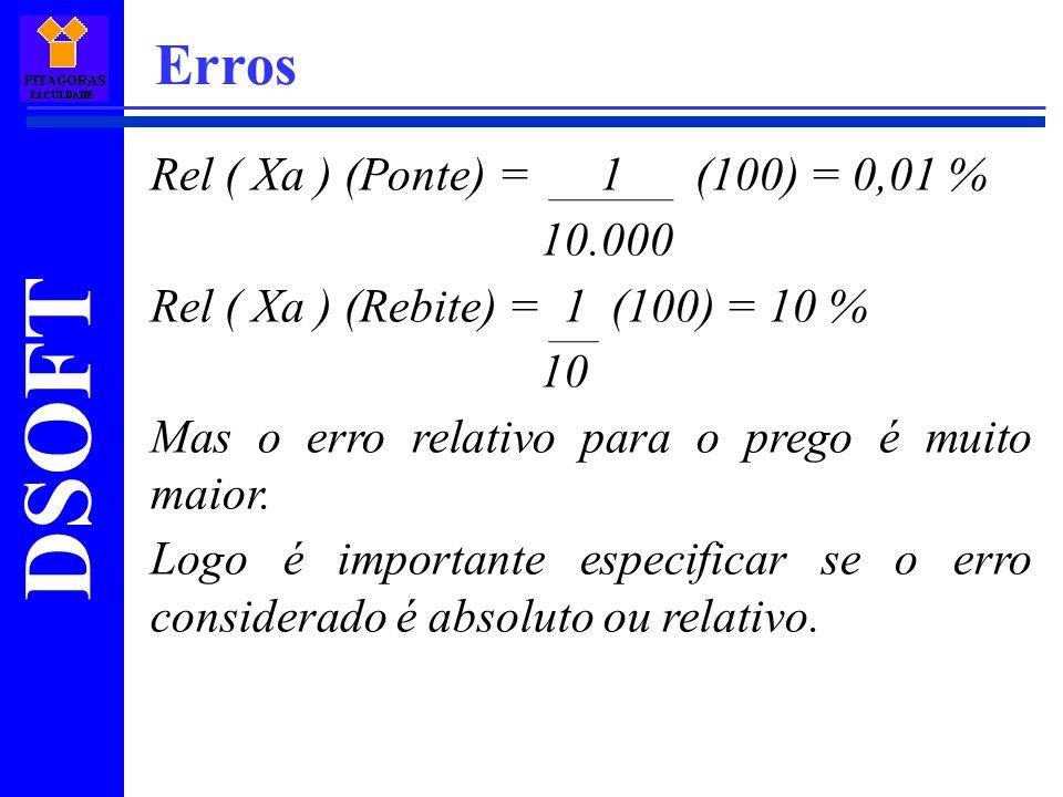 DSOFT Erros Rel ( Xa ) (Ponte) = 1 (100) = 0,01 % 10.000 Rel ( Xa ) (Rebite) = 1 (100) = 10 % 10 Mas o erro relativo para o prego é muito maior. Logo