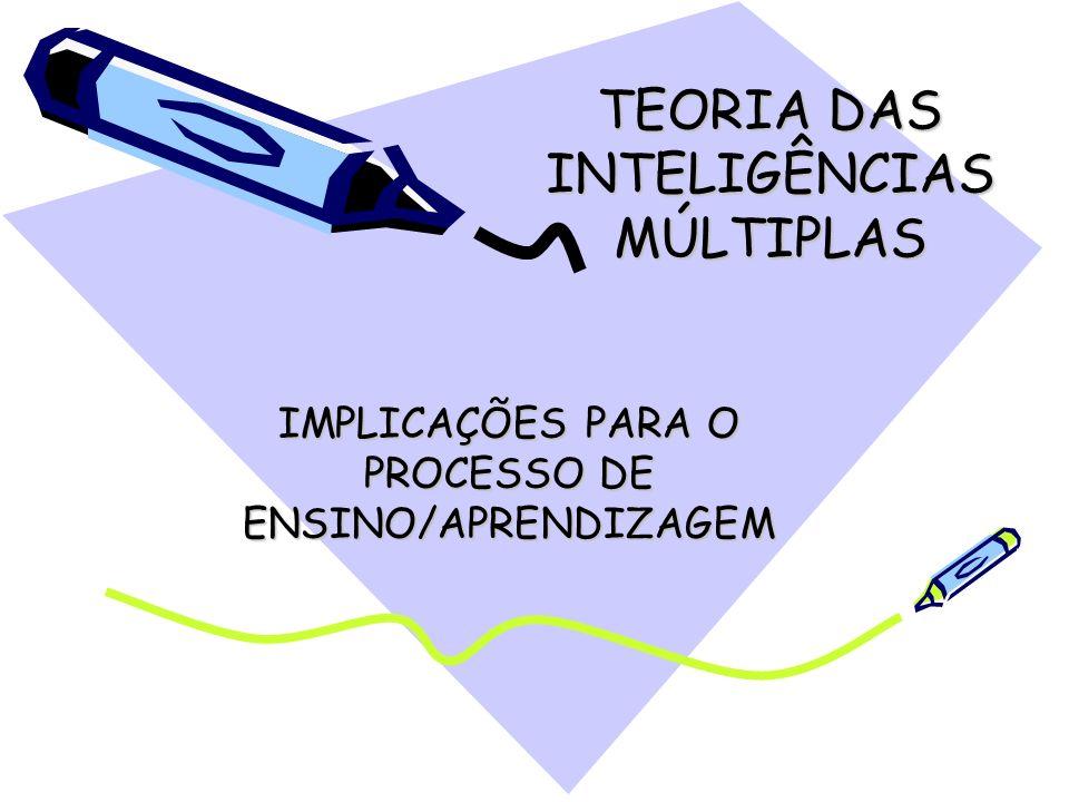 INTELIGÊNCIA LÓGICO- MATEMÁTICA Problemas matemáticos no quadro; Demonstrações científicas; Exercícios de resolução de problemas; Criação de códigos; Apresentação seqüencial de um assunto; Enigmas e jogos lógicos.
