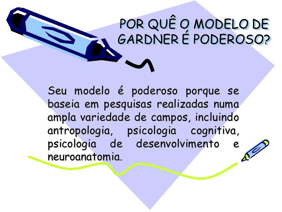 POR QUÊ O MODELO DE GARDNER É PODEROSO? Seu modelo é poderoso porque se baseia em pesquisas realizadas numa ampla variedade de campos, incluindo antro