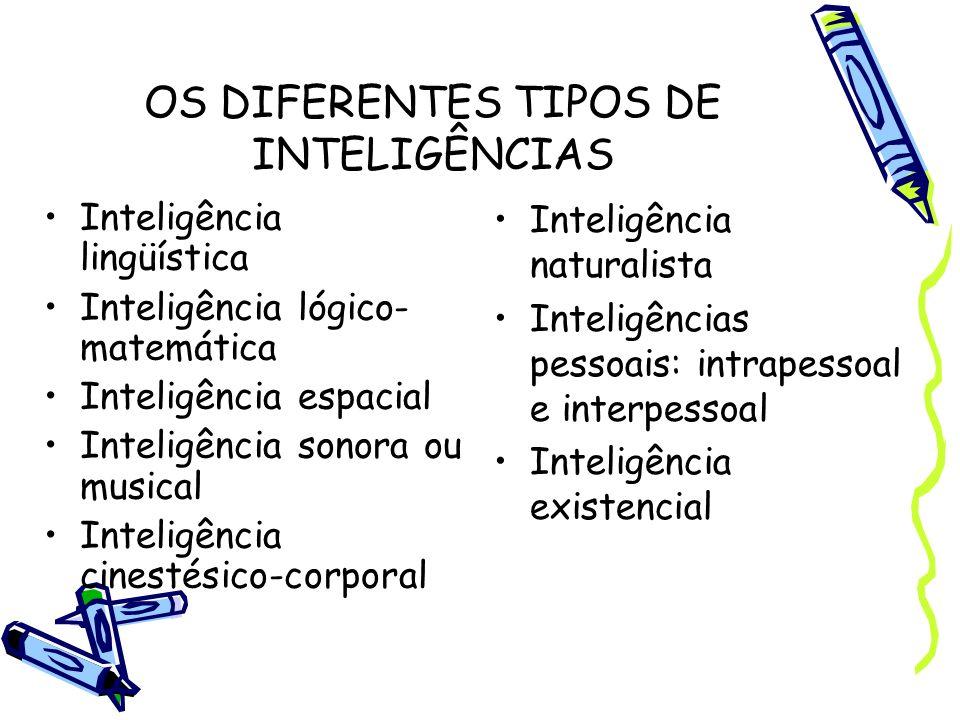 OS DIFERENTES TIPOS DE INTELIGÊNCIAS Inteligência lingüística Inteligência lógico- matemática Inteligência espacial Inteligência sonora ou musical Int