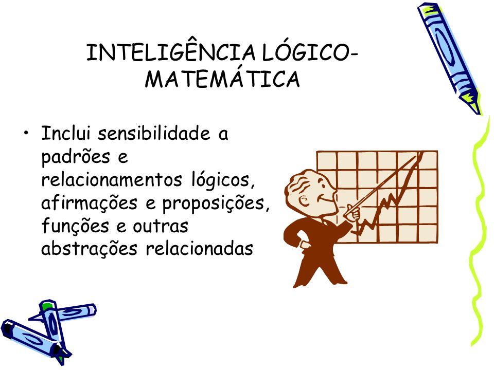 INTELIGÊNCIA LÓGICO- MATEMÁTICA Inclui sensibilidade a padrões e relacionamentos lógicos, afirmações e proposições, funções e outras abstrações relaci