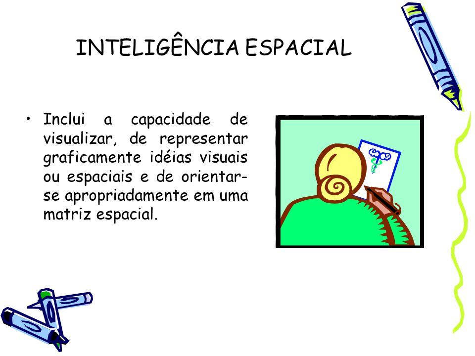 INTELIGÊNCIA ESPACIAL Inclui a capacidade de visualizar, de representar graficamente idéias visuais ou espaciais e de orientar- se apropriadamente em