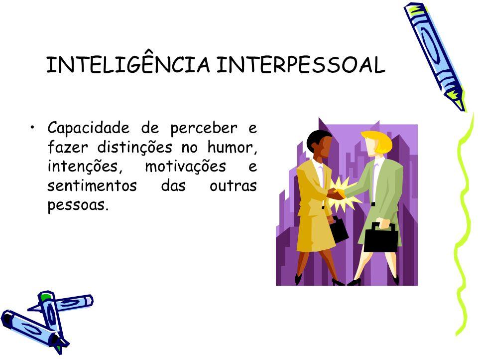 INTELIGÊNCIA INTERPESSOAL Capacidade de perceber e fazer distinções no humor, intenções, motivações e sentimentos das outras pessoas.